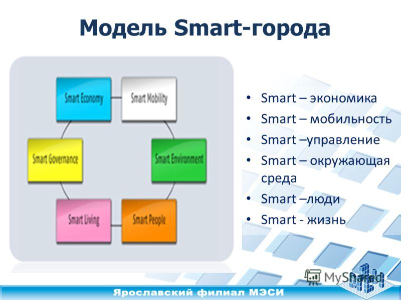 Модель Smart-города Smart – экономика Smart – мобильность Smart –управление Smart – окружающая среда Smart –люди Smart - жизнь