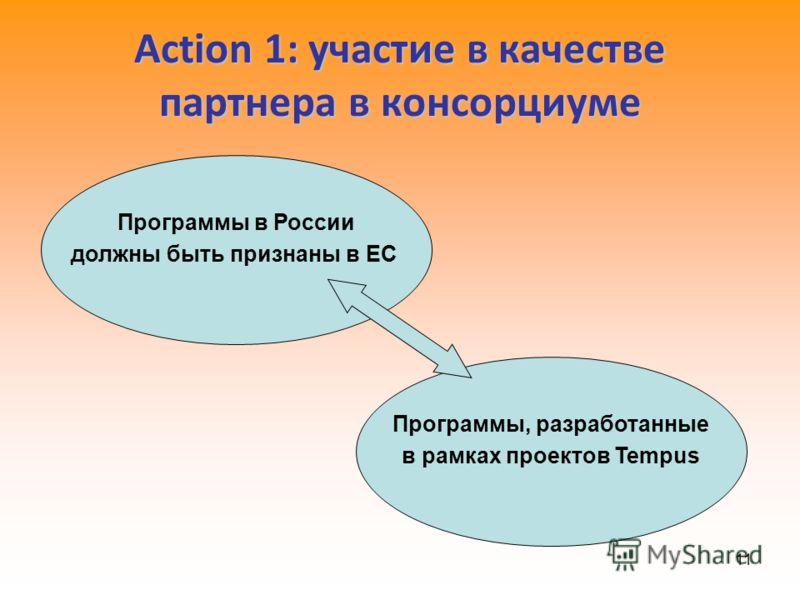 11 Action 1: участие в качестве партнера в консорциуме Программы в России должны быть признаны в ЕС Программы, разработанные в рамках проектов Tempus
