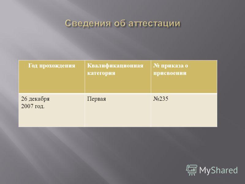 Год прохождения Квалификационная категория приказа о присвоении 26 декабря 2007 год. Первая 235