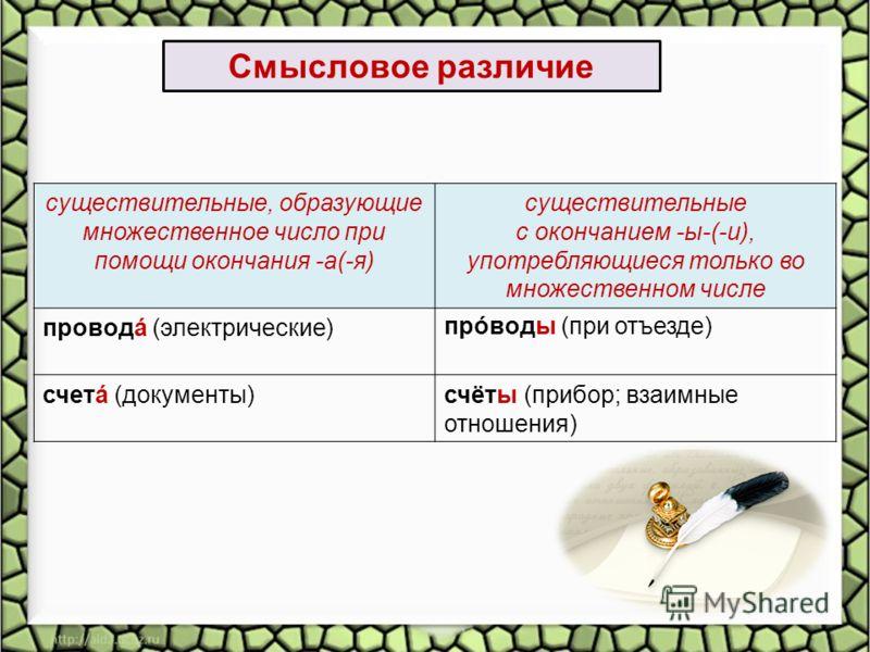 Смысловое различие существительные, образующие множественное число при помощи окончания -а(-я) существительные с окончанием -ы-(-и), употребляющиеся только во множественном числе проводá (электрические)прóводы (при отъезде) счетá (документы)счёты (пр