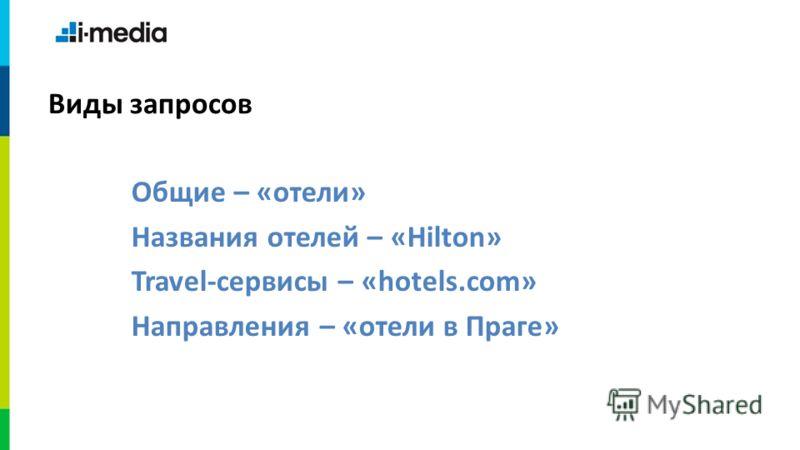 Общие – «отели» Названия отелей – «Hilton» Travel-сервисы – «hotels.com» Направления – «отели в Праге» Виды запросов