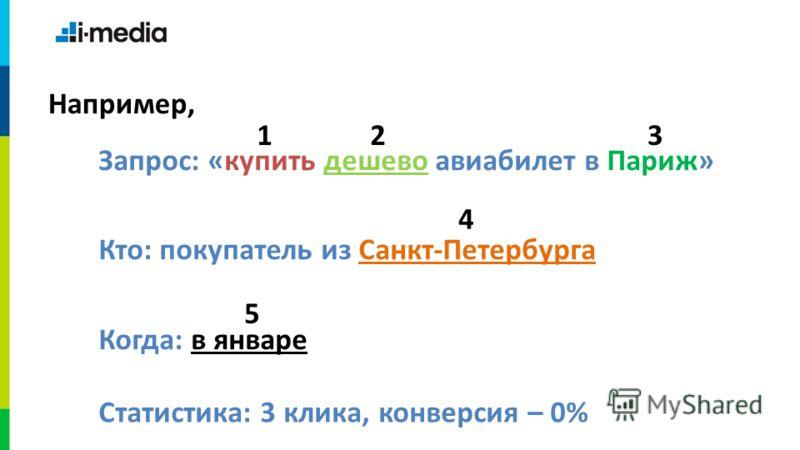 Например, Запрос: «купить дешево авиабилет в Париж» Кто: покупатель из Санкт-Петербурга Когда: в январе 123 4 5 Статистика: 3 клика, конверсия – 0%