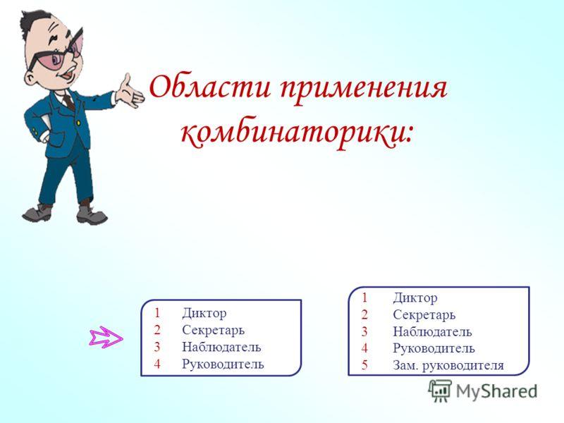 Области применения комбинаторики: 1 Диктор 2 Секретарь 3 Наблюдатель 4 Руководитель 1 Диктор 2 Секретарь 3 Наблюдатель 4 Руководитель 5 Зам. руководителя