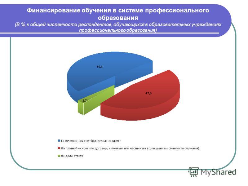 37 Финансирование обучения в системе профессионального образования (В % к общей численности респондентов, обучающихся в образовательных учреждениях профессионального образования)