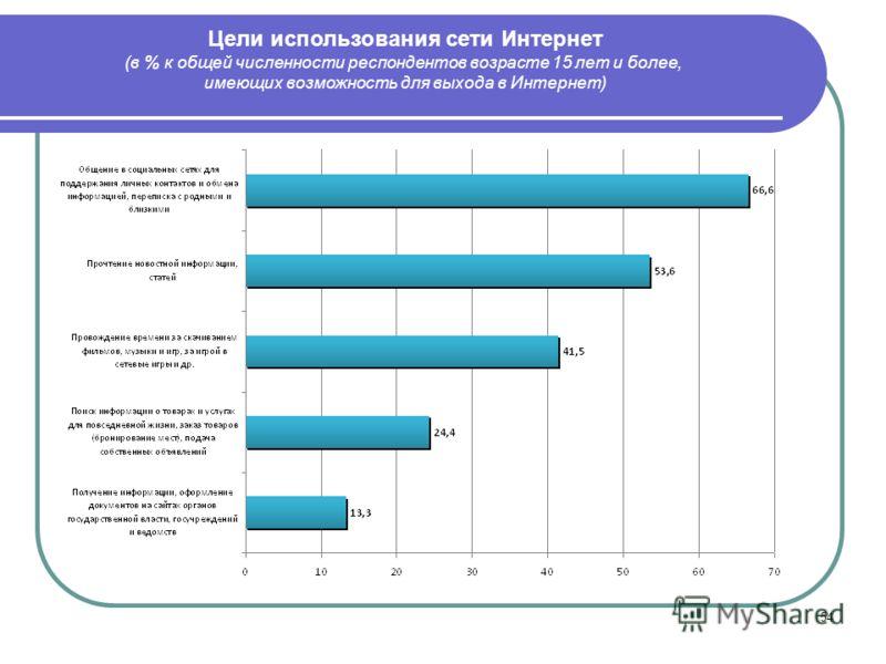 54 Цели использования сети Интернет (в % к общей численности респондентов возрасте 15 лет и более, имеющих возможность для выхода в Интернет)