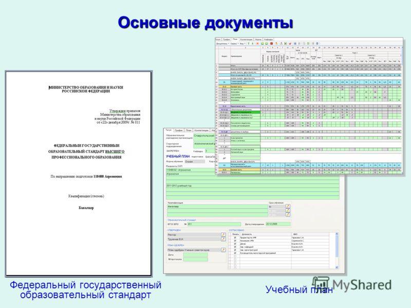 Основные документы Федеральный государственный образовательный стандарт Учебный план