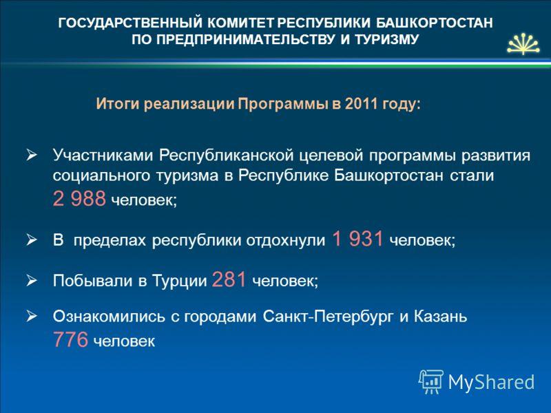 Итоги реализации Программы в 2011 году: Участниками Республиканской целевой программы развития социального туризма в Республике Башкортостан стали 2 988 человек; В пределах республики отдохнули 1 931 человек; Побывали в Турции 281 человек; Ознакомили