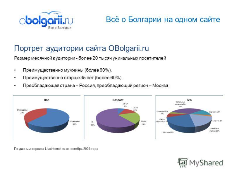 Всё о Болгарии на одном сайте Портрет аудитории сайта OBolgarii.ru Размер месячной аудитории - более 20 тысяч уникальных посетителей Преимущественно мужчины (более 60%). Преимущественно старше 35 лет (более 60%). Преобладающая страна – Россия, преобл