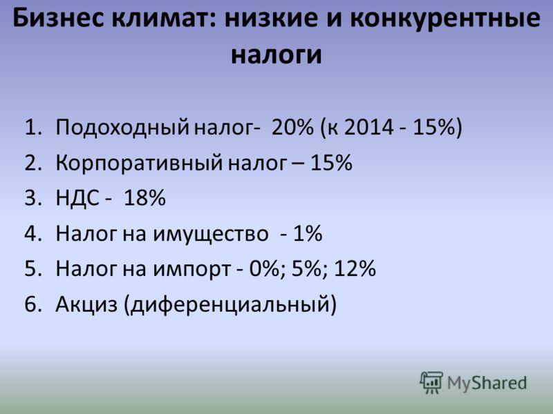 Бизнес климат: низкие и конкурентные налоги 1.Подоходный налог- 20% (к 2014 - 15%) 2.Корпоративный налог – 15% 3.НДС - 18% 4.Налог на имущество - 1% 5.Налог на импорт - 0%; 5%; 12% 6.Акциз (диференциальный)