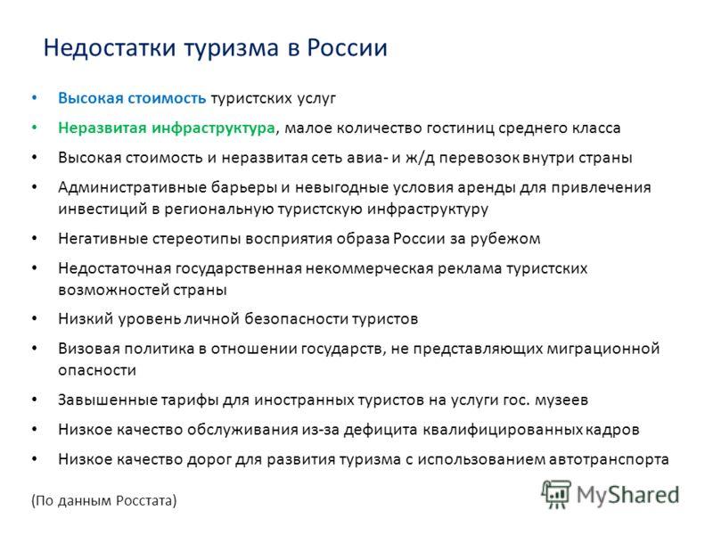 Недостатки туризма в России Высокая стоимость туристских услуг Неразвитая инфраструктура, малое количество гостиниц среднего класса Высокая стоимость и неразвитая сеть авиа- и ж/д перевозок внутри страны Административные барьеры и невыгодные условия