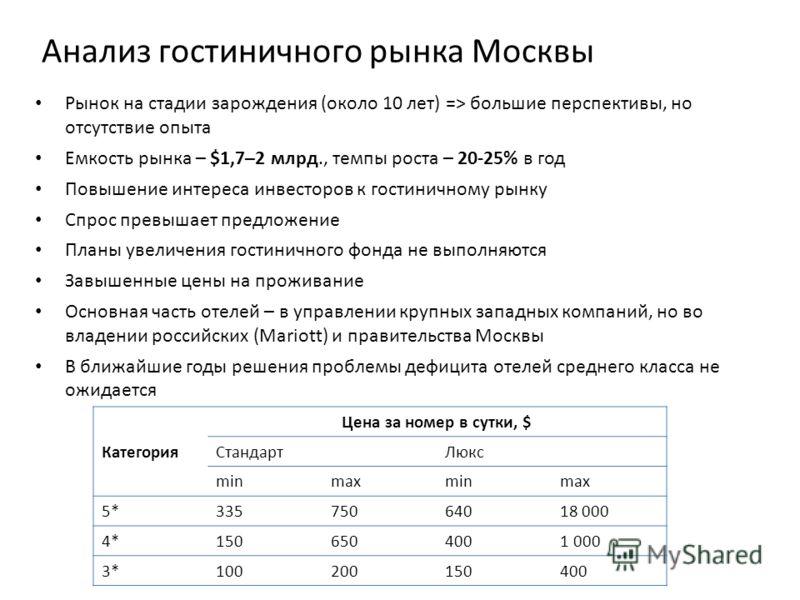 Анализ гостиничного рынка Москвы Рынок на стадии зарождения (около 10 лет) => большие перспективы, но отсутствие опыта Емкость рынка – $1,7–2 млрд., темпы роста – 20-25% в год Повышение интереса инвесторов к гостиничному рынку Спрос превышает предлож