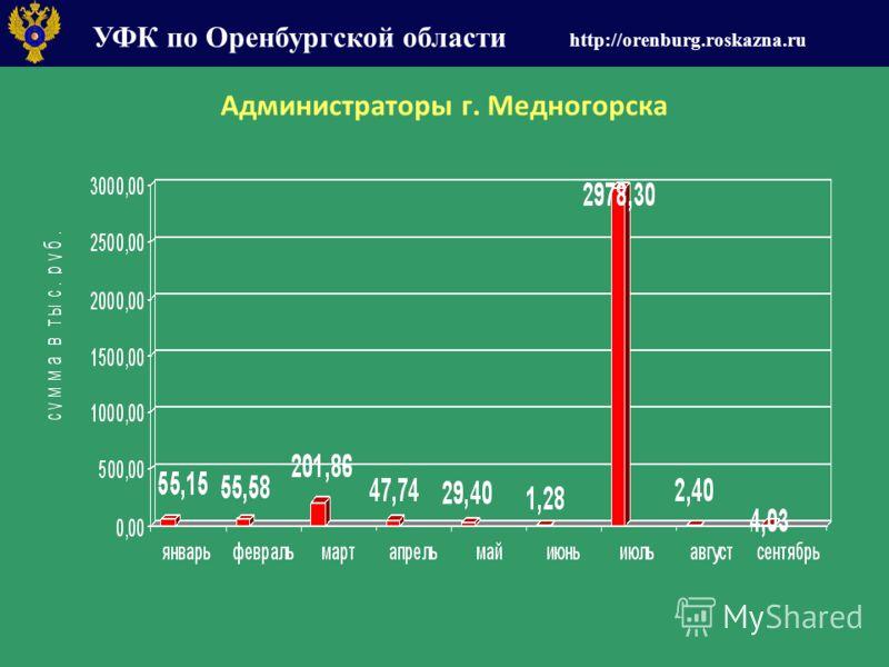 УФК по Оренбургской области http://orenburg.roskazna.ru Администраторы г. Медногорска
