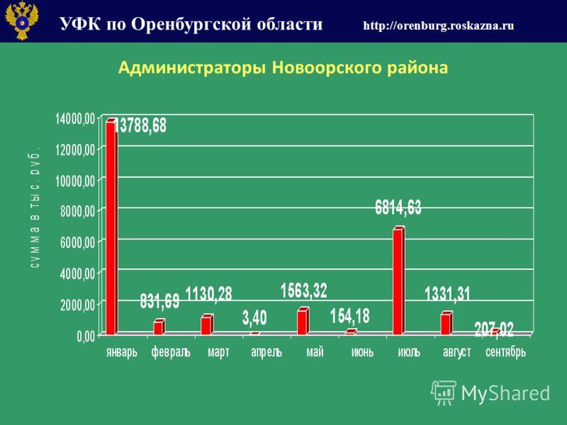 УФК по Оренбургской области http://orenburg.roskazna.ru Администраторы Новоорского района