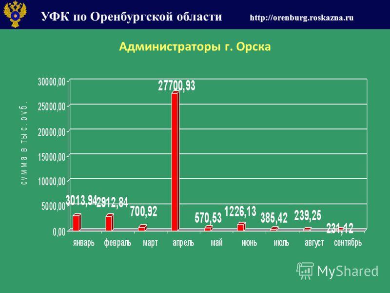 УФК по Оренбургской области http://orenburg.roskazna.ru Администраторы г. Орска