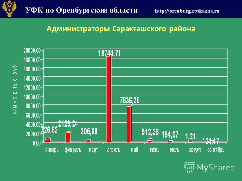 УФК по Оренбургской области http://orenburg.roskazna.ru Администраторы Саракташского района