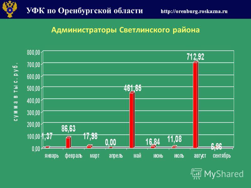 УФК по Оренбургской области http://orenburg.roskazna.ru Администраторы Светлинского района