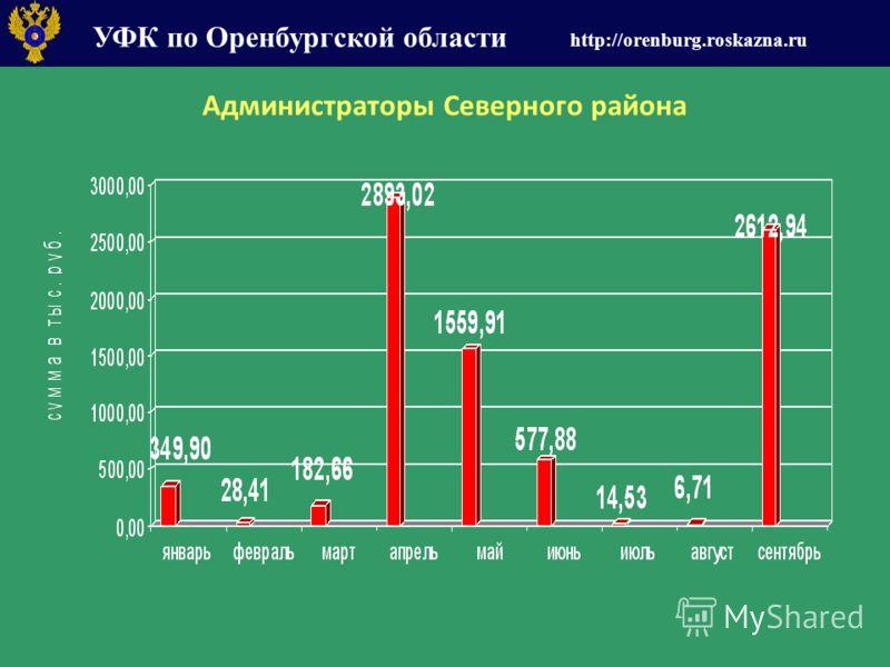 УФК по Оренбургской области http://orenburg.roskazna.ru Администраторы Северного района