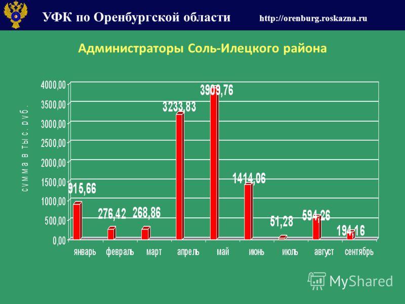 УФК по Оренбургской области http://orenburg.roskazna.ru Администраторы Соль-Илецкого района