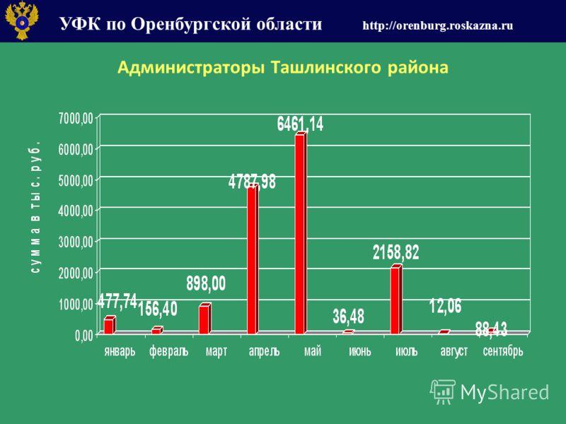 УФК по Оренбургской области http://orenburg.roskazna.ru Администраторы Ташлинского района