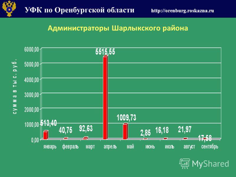 УФК по Оренбургской области http://orenburg.roskazna.ru Администраторы Шарлыкского района