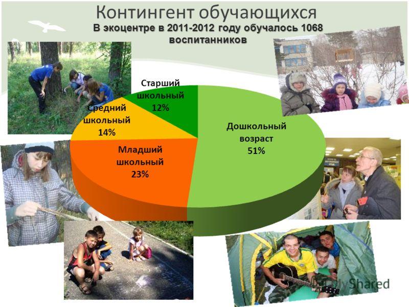 Контингент обучающихся В экоцентре в 2011-2012 году обучалось 1068 воспитанников