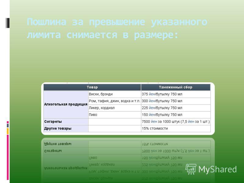 Пошлина за превышение указанного лимита снимается в размере: