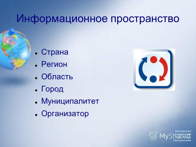 Информационное пространство Страна Регион Область Город Муниципалитет Организатор