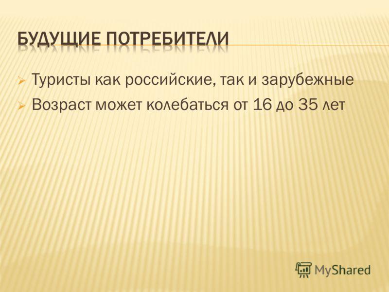 Туристы как российские, так и зарубежные Возраст может колебаться от 16 до 35 лет