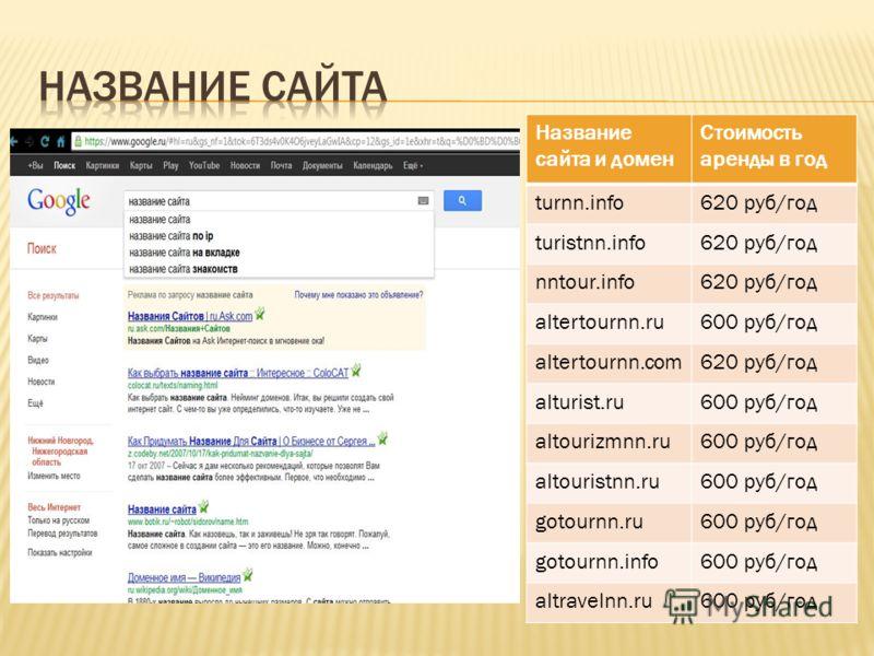Название сайта и домен Стоимость аренды в год turnn.info620 руб/год turistnn.info620 руб/год nntour.info620 руб/год altertournn.ru600 руб/год altertournn.com620 руб/год alturist.ru600 руб/год altourizmnn.ru600 руб/год altouristnn.ru600 руб/год gotour