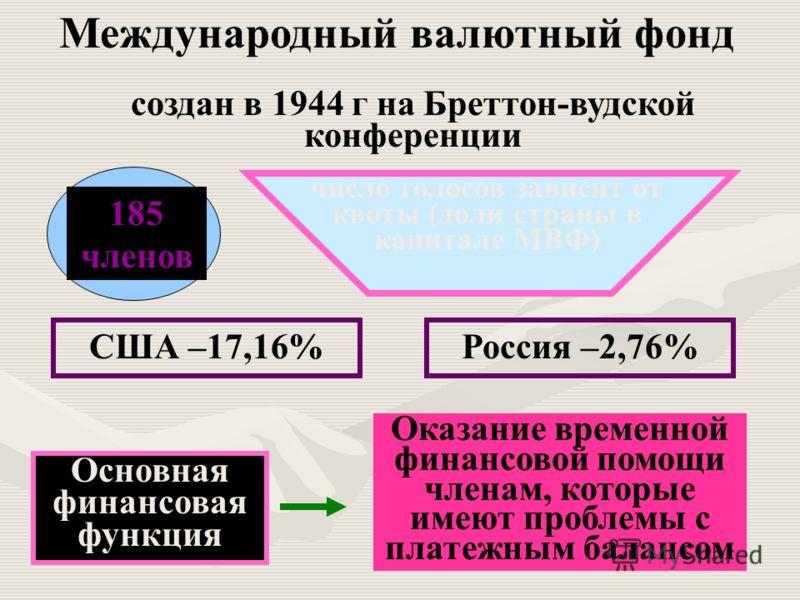 Международный валютный фонд создан в 1944 г на Бреттон-вудской конференции Основная финансовая функция Оказание временной финансовой помощи членам, которые имеют проблемы с платежным балансом США –17,16%Россия –2,76% число голосов зависит от квоты (д