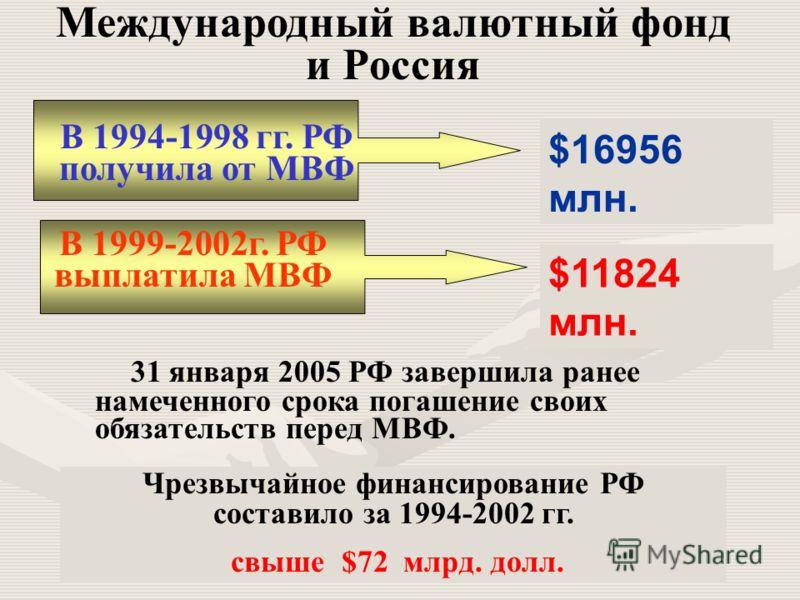 Международный валютный фонд и Россия $16956 млн. В 1994-1998 гг. РФ получила от МВФ В 1999-2002г. РФ выплатила МВФ $11824 млн. Чрезвычайное финансирование РФ составило за 1994-2002 гг. свыше $72 млрд. долл. 31 января 2005 РФ завершила ранее намеченно