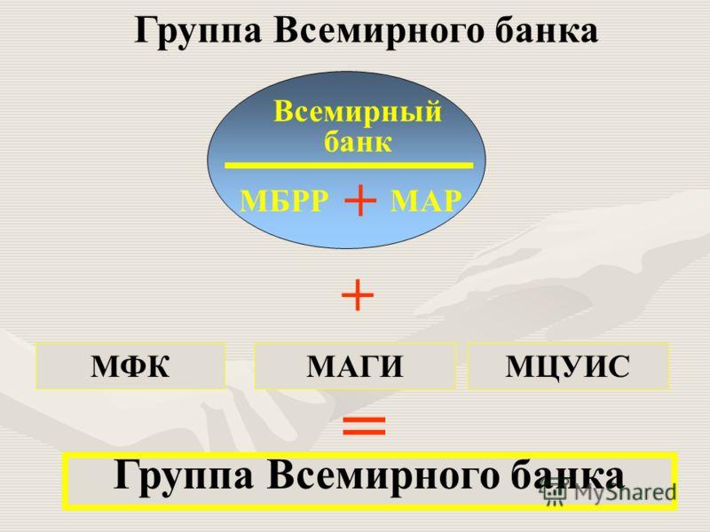 Группа Всемирного банка Всемирный банк МБРР + МАР + МФКМАГИМЦУИС = Группа Всемирного банка
