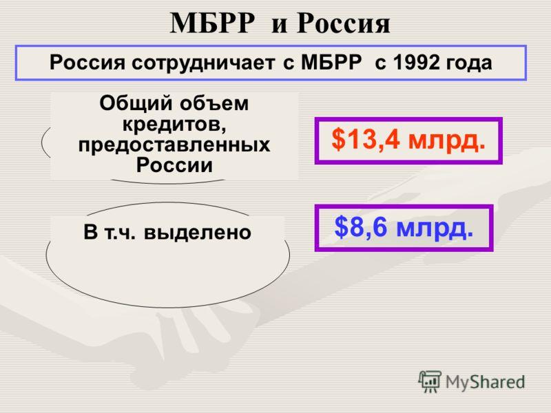 Россия сотрудничает с МБРР с 1992 года $8,6 млрд. МБРР и Россия $13,4 млрд. Общий объем кредитов, предоставленных России В т.ч. выделено