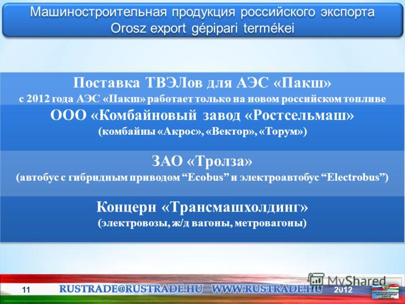 201211 Машиностроительная продукция российского экспорта Orosz export gépipari termékei Машиностроительная продукция российского экспорта Orosz export gépipari termékei