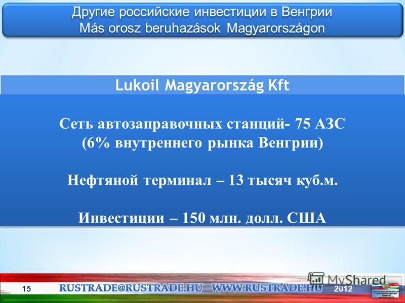201215 Другие российские инвестиции в Венгрии Más orosz beruhazások Magyarországon Другие российские инвестиции в Венгрии Más orosz beruhazások Magyarországon