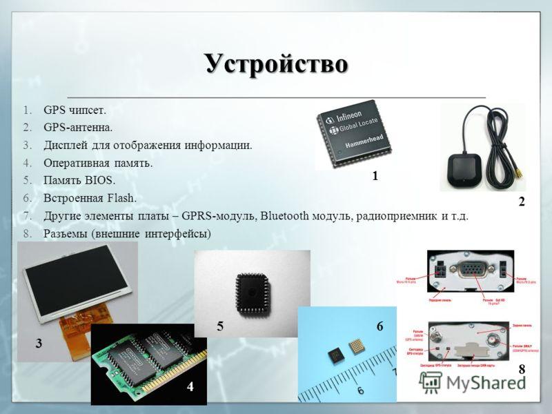 Устройство 1.GPS чипсет. 2.GPS-антенна. 3.Дисплей для отображения информации. 4.Оперативная память. 5.Память BIOS. 6.Встроенная Flash. 7.Другие элементы платы – GPRS-модуль, Bluetooth модуль, радиоприемник и т.д. 8.Разъемы (внешние интерфейсы) 1 2 3
