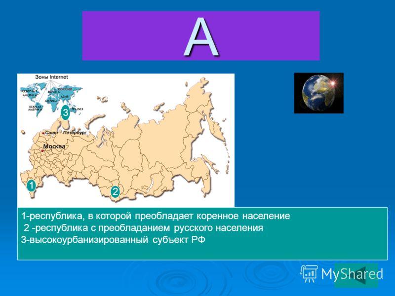 А 1-республика, в которой преобладает коренное население 2 -республика с преобладанием русского населения 3-высокоурбанизированный субъект РФ 3 1 2