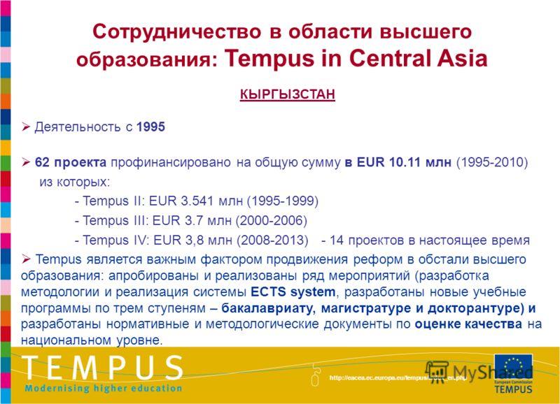 http://eacea.ec.europa.eu/tempus/index_en.php КЫРГЫЗСТАН Деятельность с 1995 62 проекта профинансировано на общую сумму в EUR 10.11 млн (1995-2010) из которых: - Tempus II: EUR 3.541 млн (1995-1999) - Tempus III: EUR 3.7 млн (2000-2006) - Tempus IV: