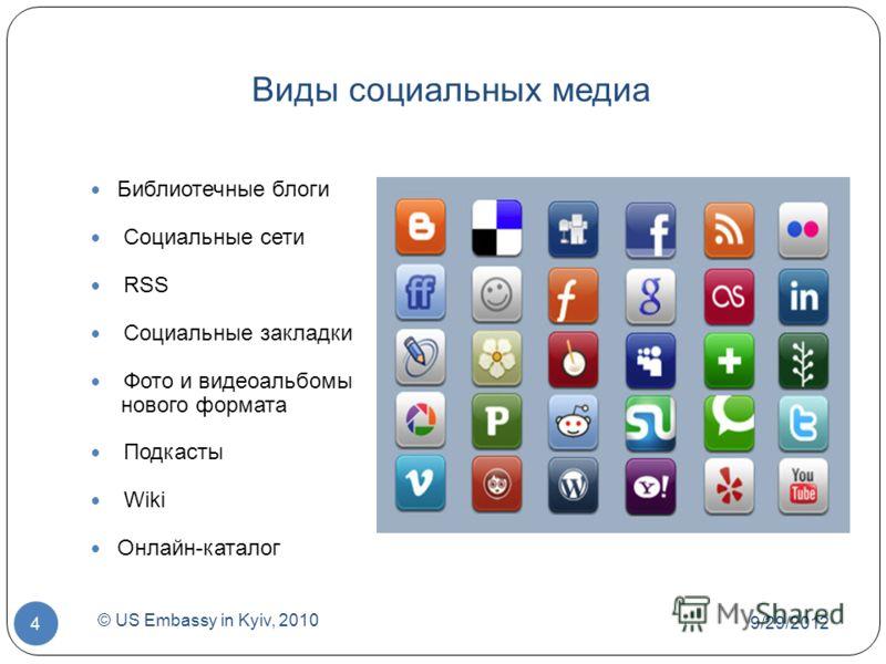 Виды социальных медиа Библиотечные блоги Социальные сети RSS Социальные закладки Фото и видеоальбомы нового формата Подкасты Wiki Онлайн-каталог 7/1/2012 © US Embassy in Kyiv, 2010 4