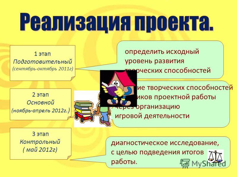 1 этап Подготовительный (сентябрь-октябрь 2011г) 2 этап Основной (ноябрь-апрель 2012г.) 3 этап Контрольный ( май 2012г) определить исходный уровень развития творческих способностей развитие творческих способностей участников проектной работы через ор