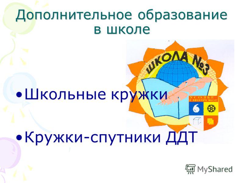 Дополнительное образование в школе Школьные кружки Кружки-спутники ДДТ