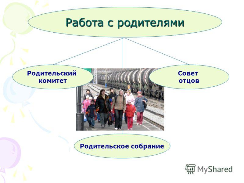 Работа с родителями Родительский комитет Родительское собрание Совет отцов