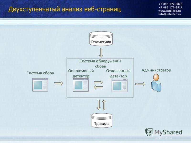Двухступенчатый анализ веб-страниц