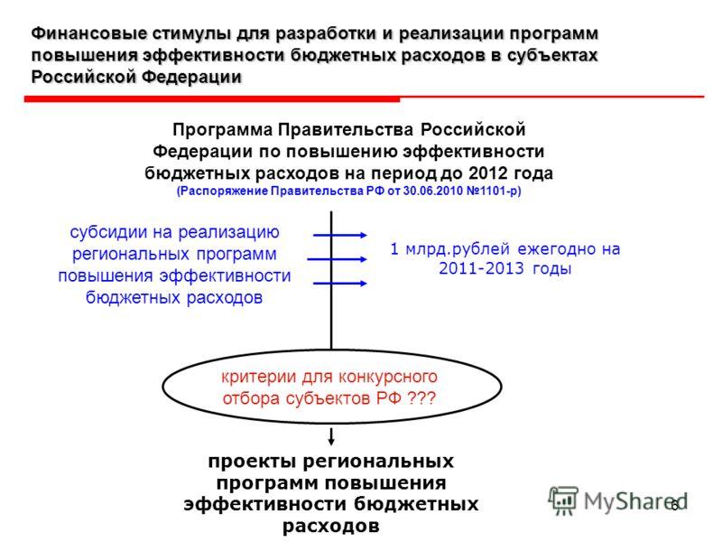 6 Программа Правительства Российской Федерации по повышению эффективности бюджетных расходов на период до 2012 года (Распоряжение Правительства РФ от 30.06.2010 1101-р) Финансовые стимулы для разработки и реализации программ повышения эффективности б