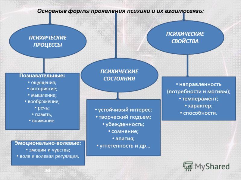 Основные формы проявления психики и их взаимосвязь: ПСИХИЧЕСКИЕ ПРОЦЕССЫ ПСИХИЧЕСКИЕ СВОЙСТВА ПСИХИЧЕСКИЕ СОСТОЯНИЯ Познавательные: ощущения; восприятие; мышление; воображение; речь; память; внимание. Эмоционально-волевые: эмоции и чувства; воля и во