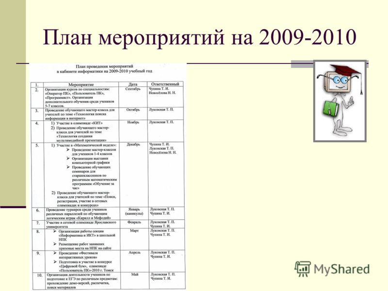 План мероприятий на 2009-2010