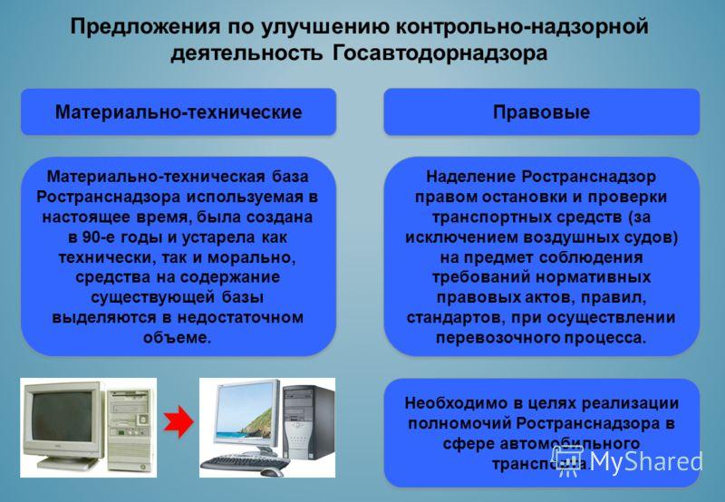 Предложения по улучшению контрольно-надзорной деятельность Госавтодорнадзора Материально-технические Правовые Материально-техническая база Ространснадзора используемая в настоящее время, была создана в 90-е годы и устарела как технически, так и морал