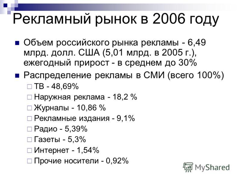 Рекламный рынок в 2006 году Объем российского рынка рекламы - 6,49 млрд. долл. США (5,01 млрд. в 2005 г.), ежегодный прирост - в среднем до 30% Распределение рекламы в СМИ (всего 100%) ТВ - 48,69% Наружная реклама - 18,2 % Журналы - 10,86 % Рекламные