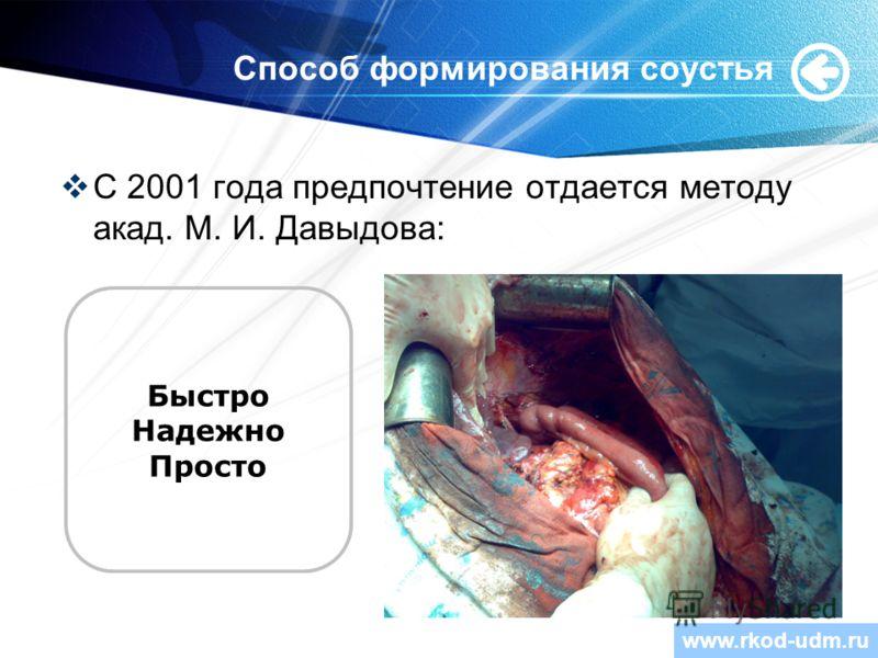 www.themegallery.com Способ формирования соустья С 2001 года предпочтение отдается методу акад. М. И. Давыдова: www.rkod-udm.ru Быстро Надежно Просто
