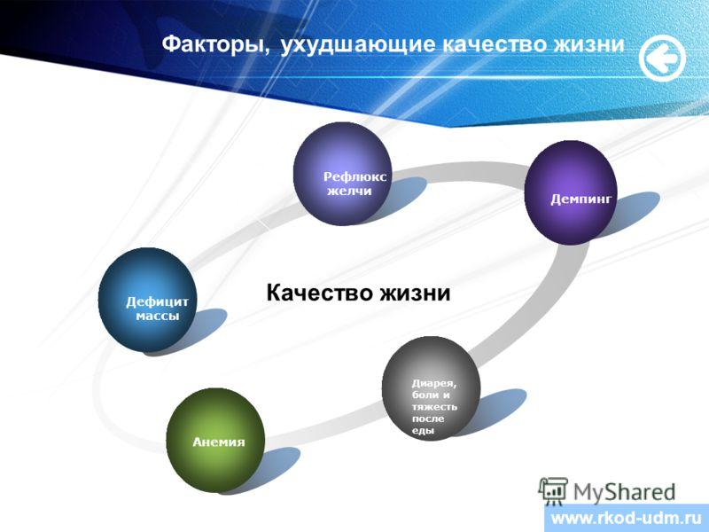 www.themegallery.com Дефицит массы Рефлюкс желчи Демпинг Диарея, боли и тяжесть после еды Анемия Качество жизни Факторы, ухудшающие качество жизни www.rkod-udm.ru